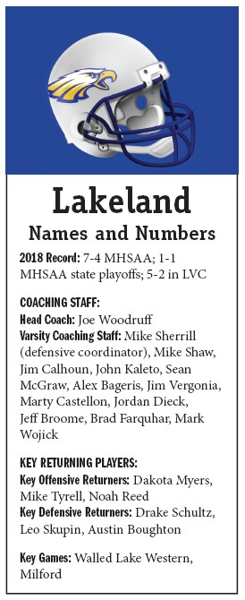 Lakeland S Goal In 2019 Reach Higher The Spinal Column